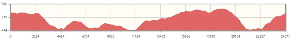 Infos 24km5
